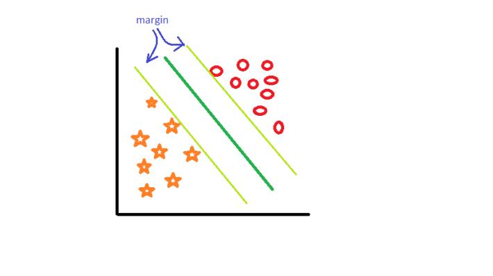 svm_margin